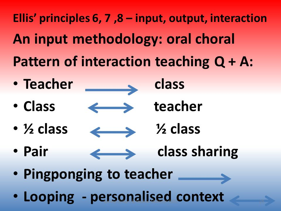 One possible methodology for teaching Q + A Oral choral - Flash cards for Pets Gallery Workshop 3 – revisit and practise in new context Jeanne Gilbert & Nadine Malcolm 2015 24