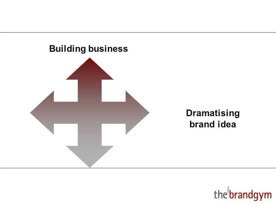 2 May, 2015 Building business Dramatising brand idea