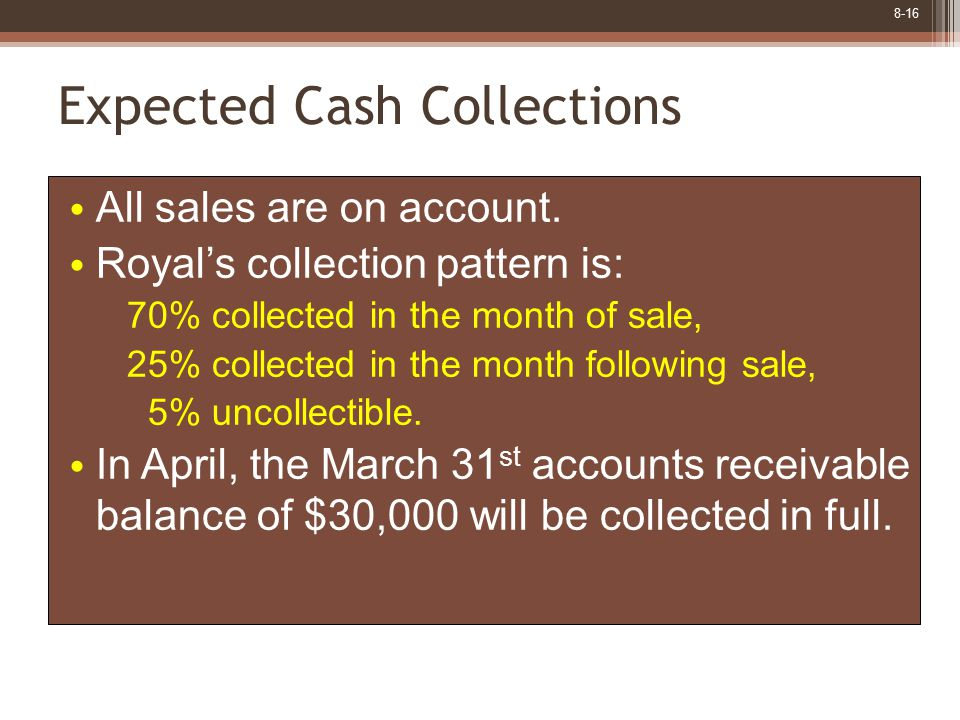 8-16 Expected Cash Collections All sales are on account. Royal's collection pattern is: 70% collected in the month of sale, 25% collected in the month