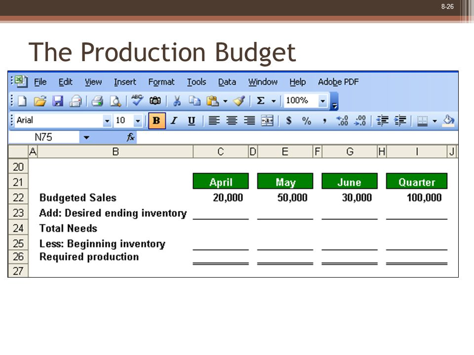 8-26 The Production Budget