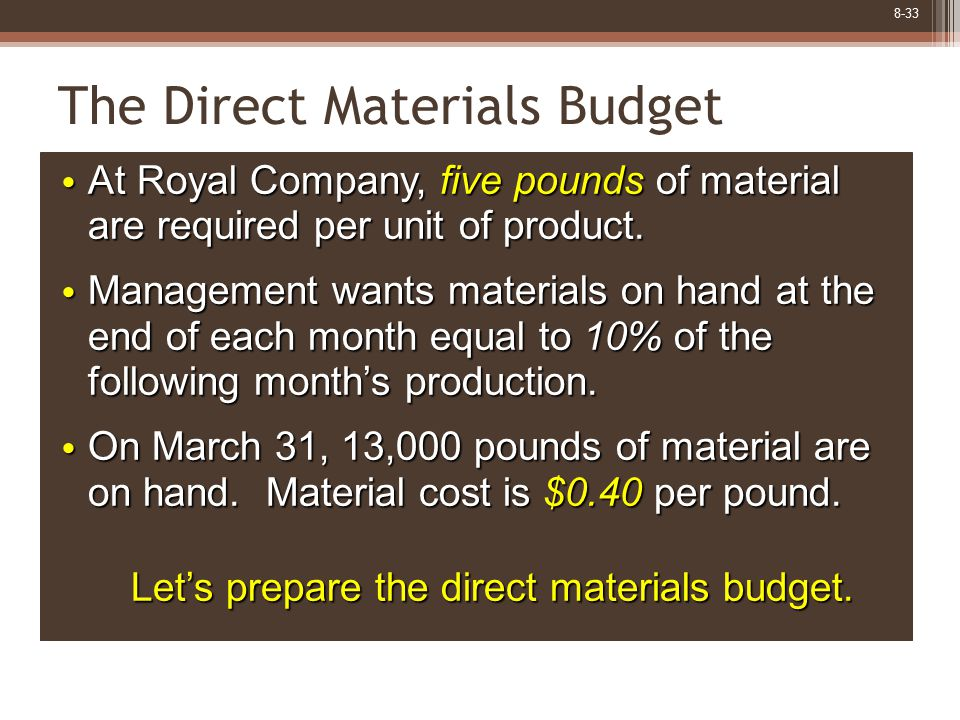 8-33 The Direct Materials Budget At Royal Company, five pounds of material are required per unit of product. At Royal Company, five pounds of material