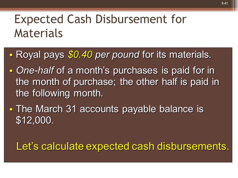 8-41 Expected Cash Disbursement for Materials Royal pays $0.40 per pound for its materials. Royal pays $0.40 per pound for its materials. One-half of