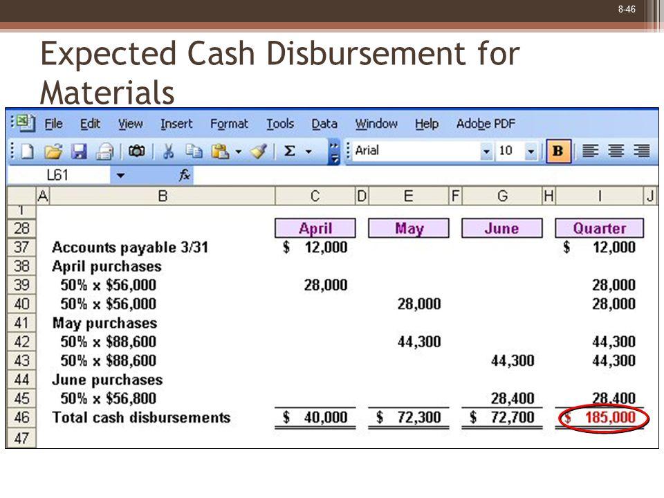 8-46 Expected Cash Disbursement for Materials