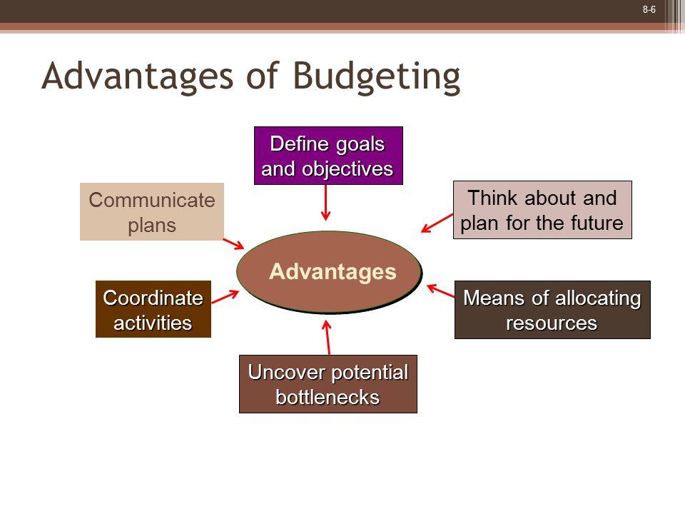 8-6 Advantages of Budgeting Advantages Define goals and objectives Uncover potential bottlenecks Coordinateactivities Communicate plans Think about an