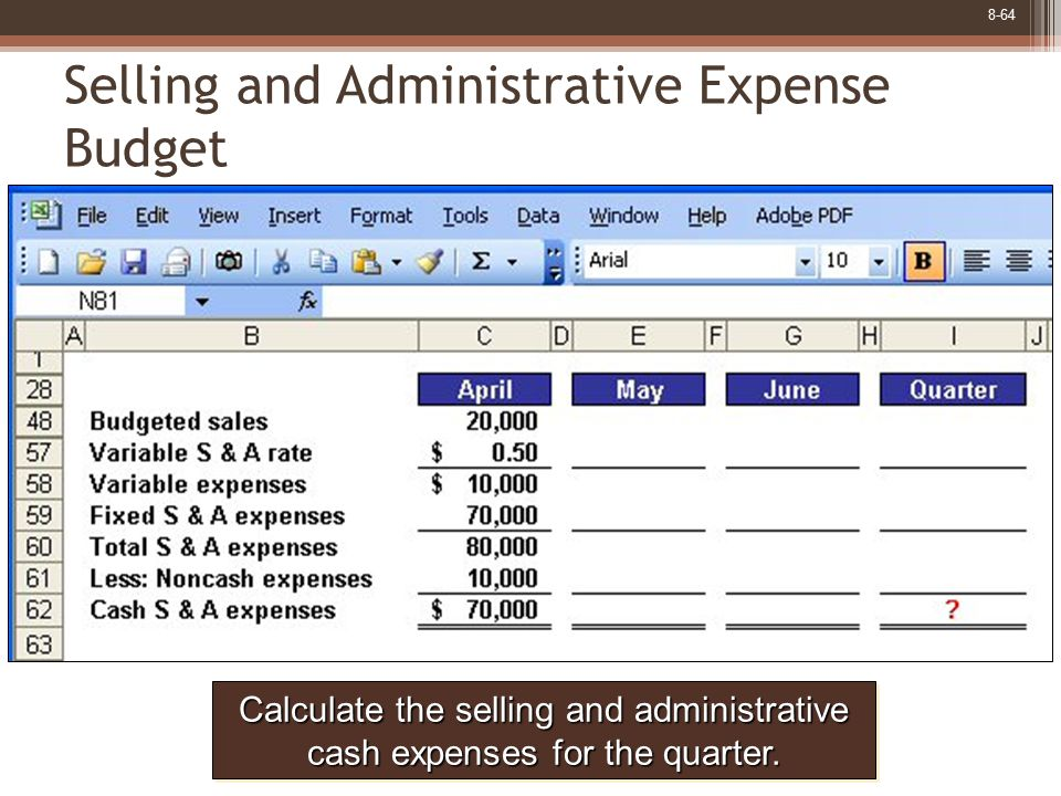 8-64 Selling and Administrative Expense Budget Calculate the selling and administrative cash expenses for the quarter.
