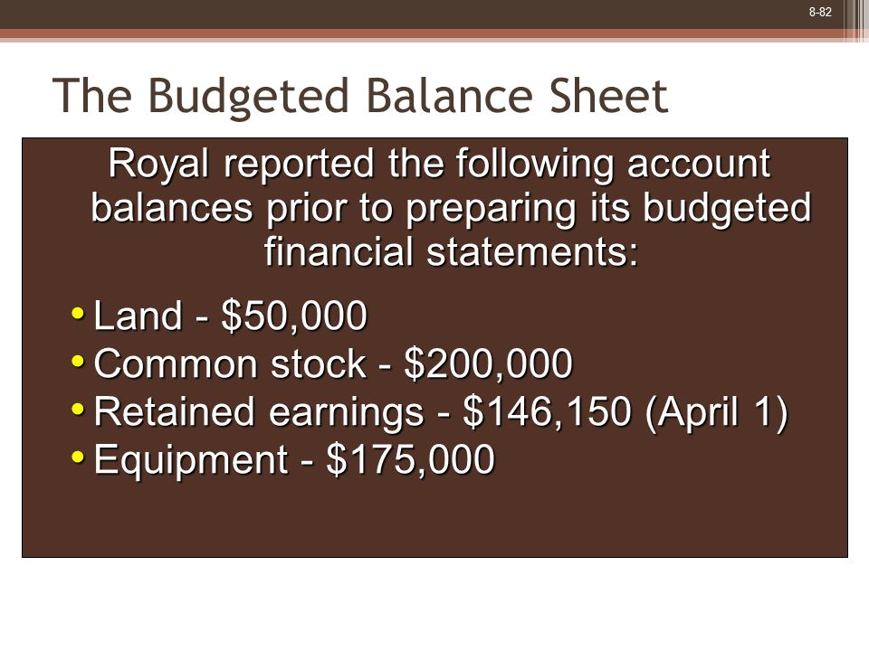 8-82 The Budgeted Balance Sheet Royal reported the following account balances prior to preparing its budgeted financial statements: Land - $50,000 Lan