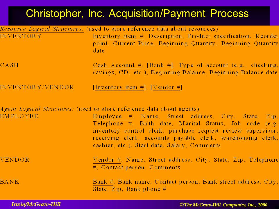  The McGraw-Hill Companies, Inc., 2000 Irwin/McGraw-Hill Christopher, Inc. Acquisition/Payment Process