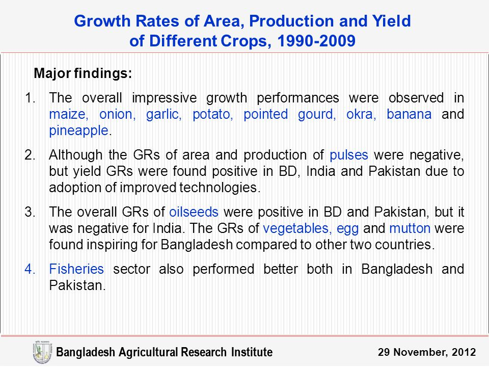 Bangladesh Agricultural Research Institute Major findings: 1.The overall impressive growth performances were observed in maize, onion, garlic, potato, pointed gourd, okra, banana and pineapple.