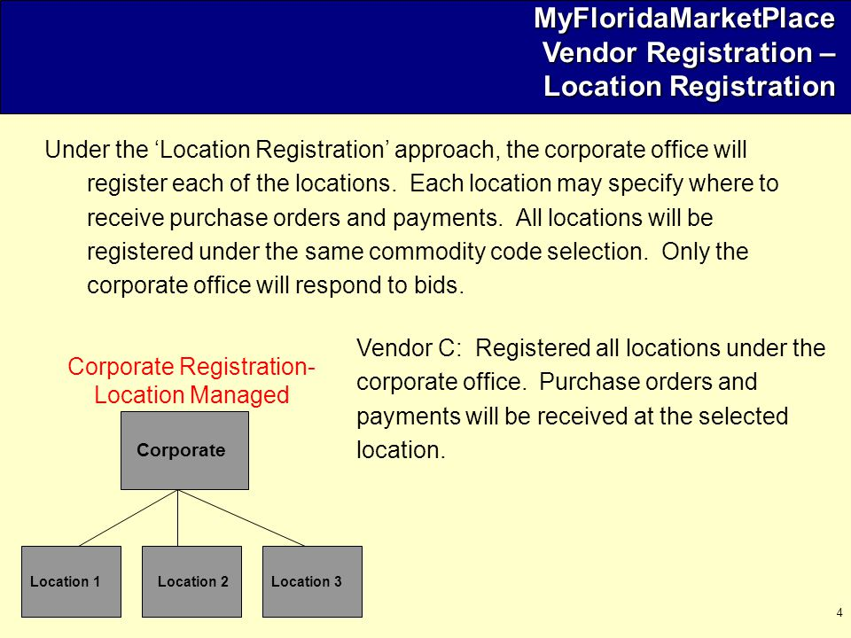 4 MyFloridaMarketPlace Vendor Registration – Location Registration Under the 'Location Registration' approach, the corporate office will register each