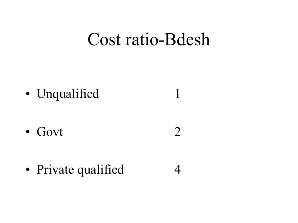 Cost ratio-Bdesh Unqualified1 Govt2 Private qualified4