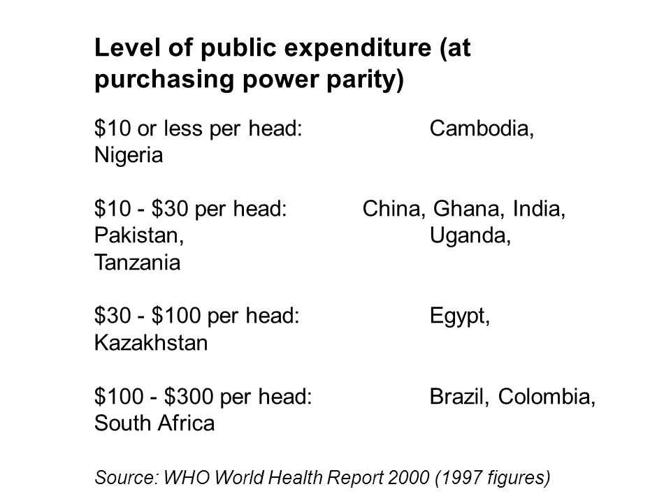Level of public expenditure (at purchasing power parity) $10 or less per head:Cambodia, Nigeria $10 - $30 per head:China, Ghana, India, Pakistan, Uganda, Tanzania $30 - $100 per head:Egypt, Kazakhstan $100 - $300 per head:Brazil, Colombia, South Africa Source: WHO World Health Report 2000 (1997 figures)