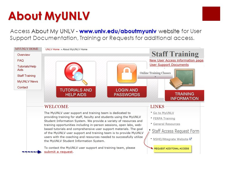 About MyUNLV About My UNLV - www.unlv.edu/aboutmyunlv website Access About My UNLV - www.unlv.edu/aboutmyunlv website for User Support Documentation,