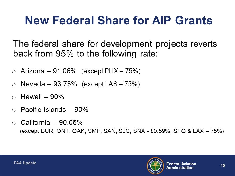 10 Federal Aviation Administration FAA Update New Federal Share for AIP Grants The federal share for development projects reverts back from 95% to the following rate: o Arizona – 91.06% (except PHX – 75%) o Nevada – 93.75% (except LAS – 75%) o Hawaii – 90% o Pacific Islands – 90% o California – 90.06% (except BUR, ONT, OAK, SMF, SAN, SJC, SNA - 80.59%, SFO & LAX – 75%)