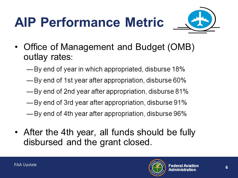 6 Federal Aviation Administration FAA Update AIP Performance Metric Office of Management and Budget (OMB) outlay rates : —By end of year in which appropriated, disburse 18% —By end of 1st year after appropriation, disburse 60% —By end of 2nd year after appropriation, disburse 81% —By end of 3rd year after appropriation, disburse 91% —By end of 4th year after appropriation, disburse 96% After the 4th year, all funds should be fully disbursed and the grant closed.
