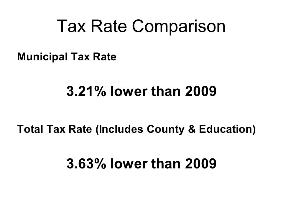 Tax Rate Comparison Municipal Tax Rate 3.21% lower than 2009 Total Tax Rate (Includes County & Education) 3.63% lower than 2009