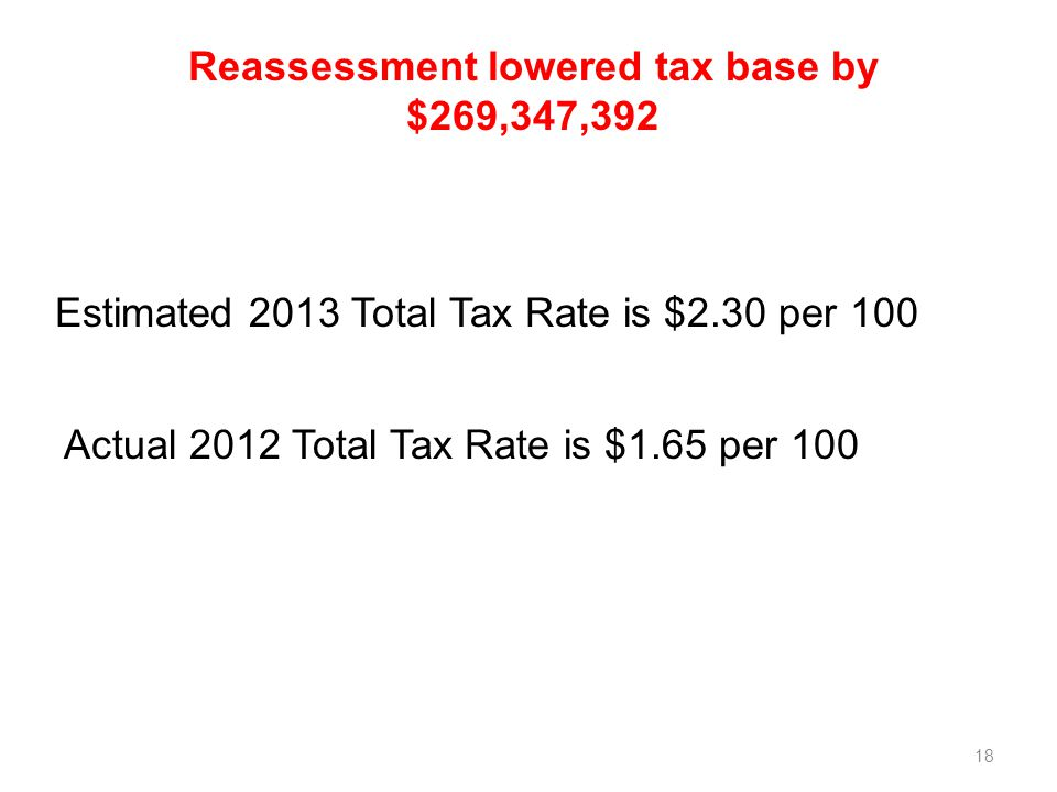 18 Reassessment lowered tax base by $269,347,392 Estimated 2013 Total Tax Rate is $2.30 per 100 Actual 2012 Total Tax Rate is $1.65 per 100