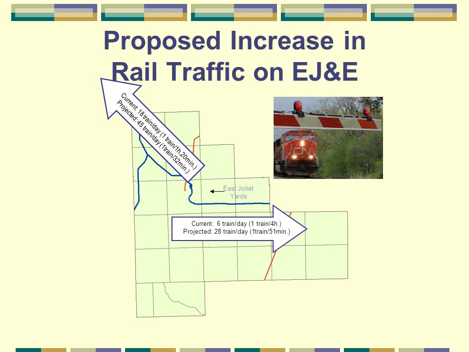 Proposed Increase in Rail Traffic on EJ&E East Joliet Yards Current: 6 train/day (1 train/4h.) Projected: 28 train/day (1train/51min.)