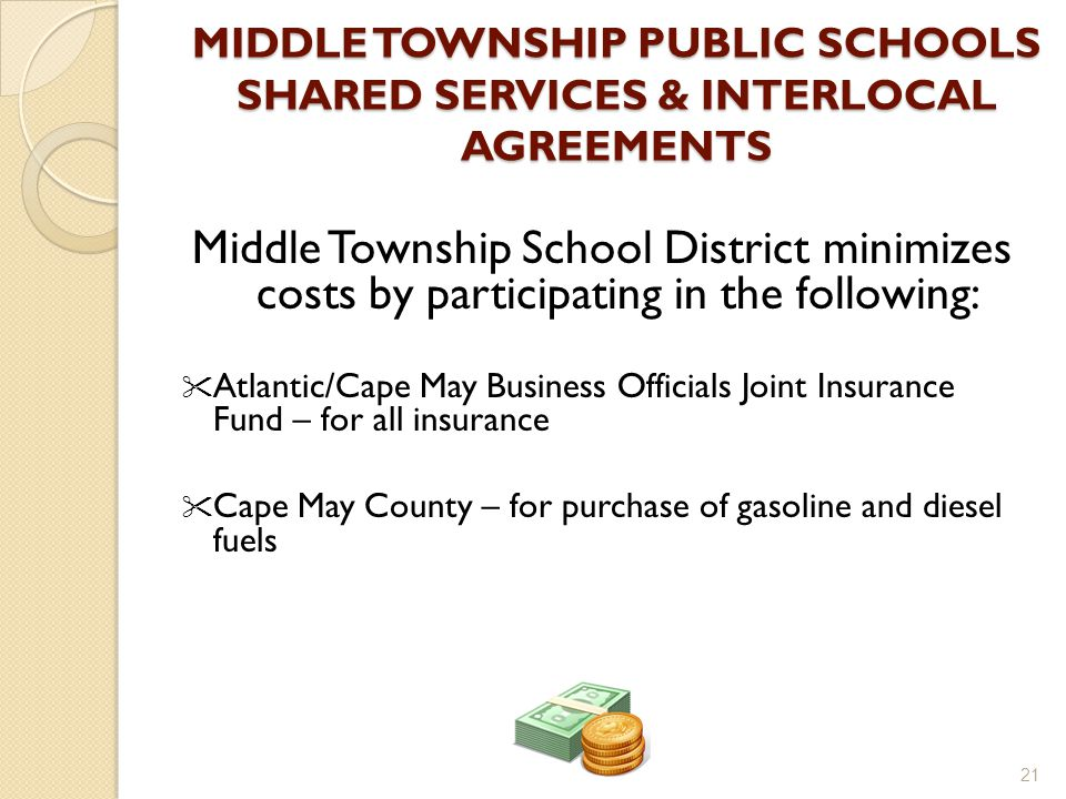 MIDDLE TOWNSHIP PUBLIC SCHOOLS SHARED SERVICES & INTERLOCAL AGREEMENTS Middle Township School District minimizes costs by participating in the following:  Atlantic/Cape May Business Officials Joint Insurance Fund – for all insurance  Cape May County – for purchase of gasoline and diesel fuels 21