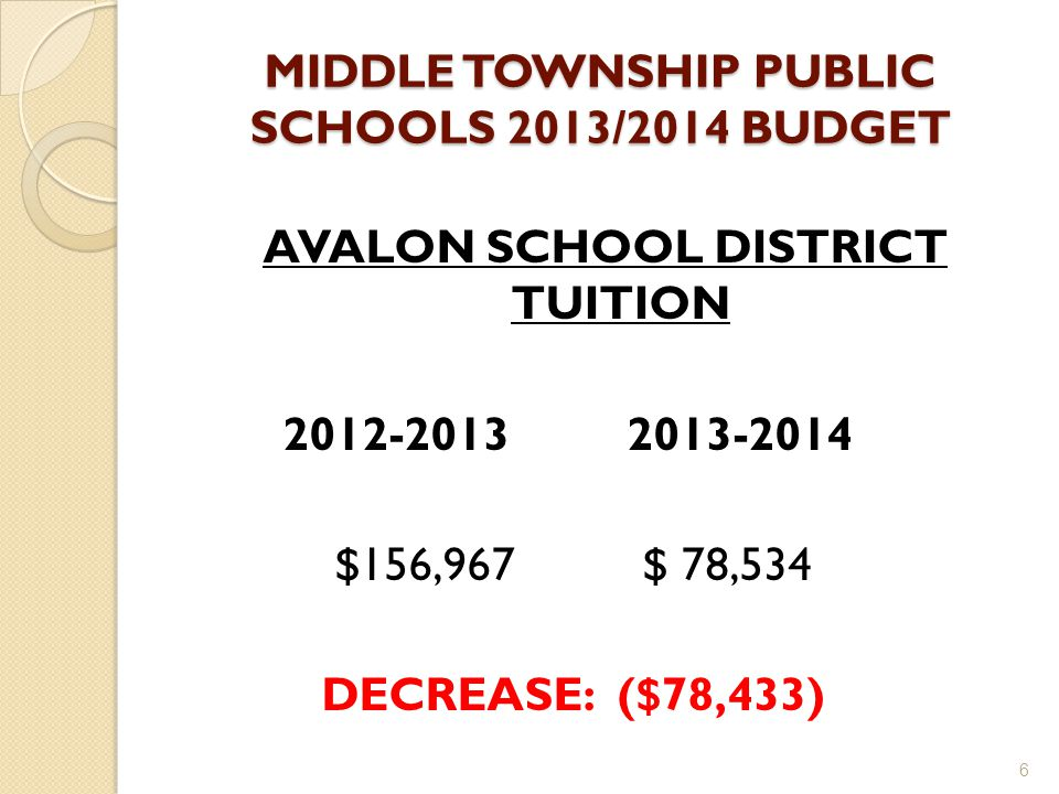 MIDDLE TOWNSHIP PUBLIC SCHOOLS 2013/2014 BUDGET AVALON SCHOOL DISTRICT TUITION 2012-2013 2013-2014 $156,967 $ 78,534 DECREASE: ($78,433) 6