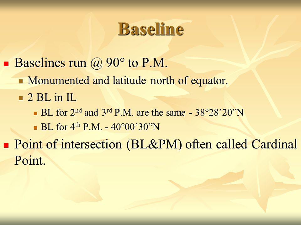 Baseline Baselines run @ 90° to P.M. Baselines run @ 90° to P.M. Monumented and latitude north of equator. Monumented and latitude north of equator. 2