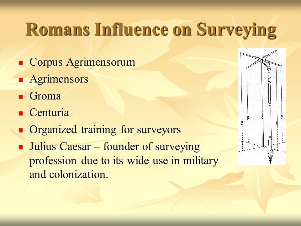 Romans Influence on Surveying Corpus Agrimensorum Corpus Agrimensorum Agrimensors Agrimensors Groma Groma Centuria Centuria Organized training for sur