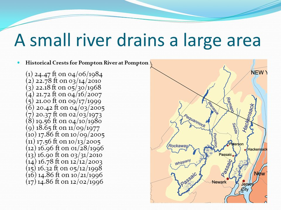 A small river drains a large area Historical Crests for Pompton River at Pompton Plains (1) 24.47 ft on 04/06/1984 (2) 22.78 ft on 03/14/2010 (3) 22.18 ft on 05/30/1968 (4) 21.72 ft on 04/16/2007 (5) 21.00 ft on 09/17/1999 (6) 20.42 ft on 04/03/2005 (7) 20.37 ft on 02/03/1973 (8) 19.56 ft on 04/10/1980 (9) 18.65 ft on 11/09/1977 (10) 17.86 ft on 10/09/2005 (11) 17.56 ft on 10/13/2005 (12) 16.96 ft on 01/28/1996 (13) 16.90 ft on 03/31/2010 (14) 16.78 ft on 12/12/2003 (15) 16.32 ft on 05/12/1998 (16) 14.86 ft on 10/21/1996 (17) 14.86 ft on 12/02/1996