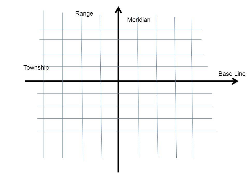 Base Line Meridian Township Range