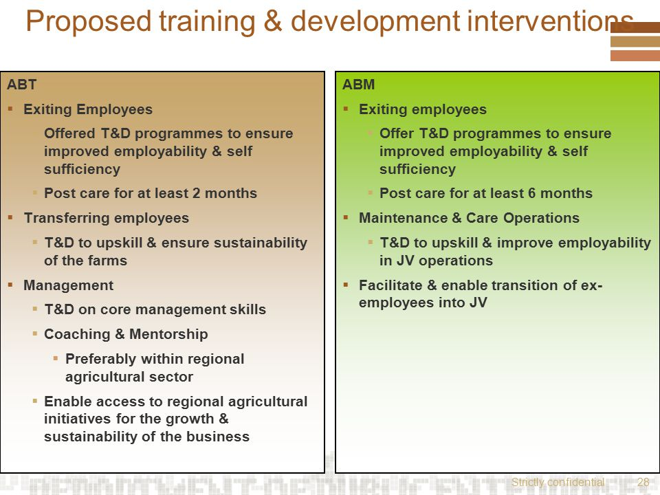 Strictly confidential28 Proposed training & development interventions ABT  Exiting Employees  Offered T&D programmes to ensure improved employabilit