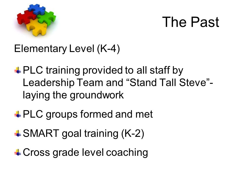 The Past Elementary Level (K-4) PLC training provided to all staff by Leadership Team and Stand Tall Steve - laying the groundwork PLC groups formed and met SMART goal training (K-2) Cross grade level coaching