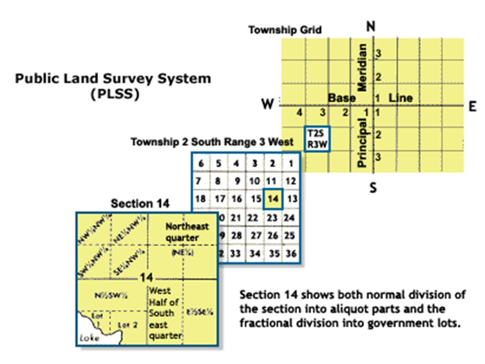 Sections Each Township is divided into 36 square sections approximately 1 mile wide on each side. A section is approximately 640 acres. Sections are n