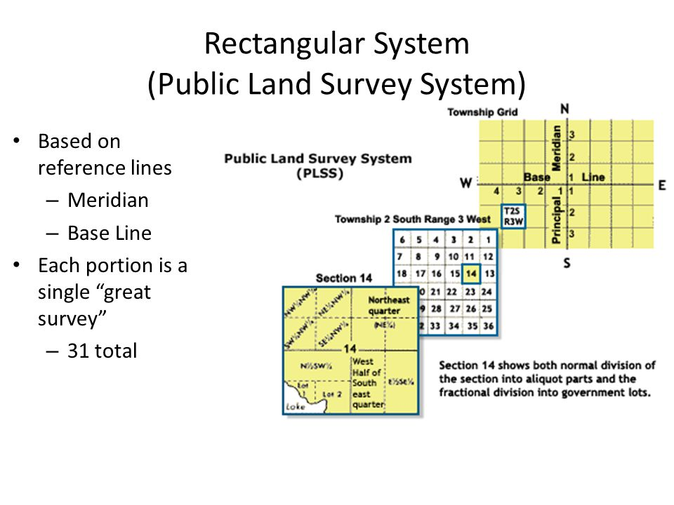 "Rectangular System (Public Land Survey System) Based on reference lines – Meridian – Base Line Each portion is a single ""great survey"" – 31 total"