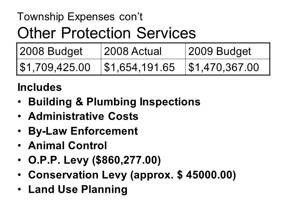 Township Expenses con't Other Protection Services Includes Building & Plumbing Inspections Administrative Costs By-Law Enforcement Animal Control O.P.P.