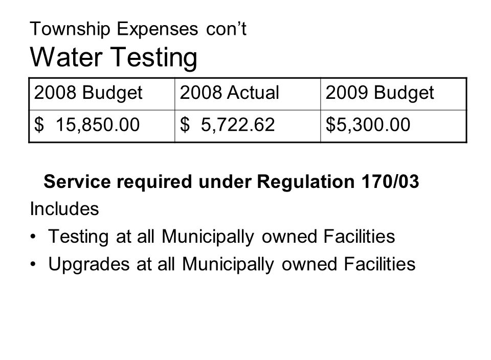 Township Expenses con't Water Testing Service required under Regulation 170/03 Includes Testing at all Municipally owned Facilities Upgrades at all Municipally owned Facilities 2008 Budget2008 Actual2009 Budget $ 15,850.00$ 5,722.62$5,300.00