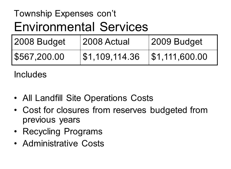 Township Expenses con't Environmental Services Includes All Landfill Site Operations Costs Cost for closures from reserves budgeted from previous years Recycling Programs Administrative Costs 2008 Budget2008 Actual2009 Budget $567,200.00$1,109,114.36$1,111,600.00