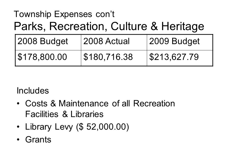 Township Expenses con't Parks, Recreation, Culture & Heritage Includes Costs & Maintenance of all Recreation Facilities & Libraries Library Levy ($ 52,000.00) Grants 2008 Budget2008 Actual2009 Budget $178,800.00$180,716.38$213,627.79