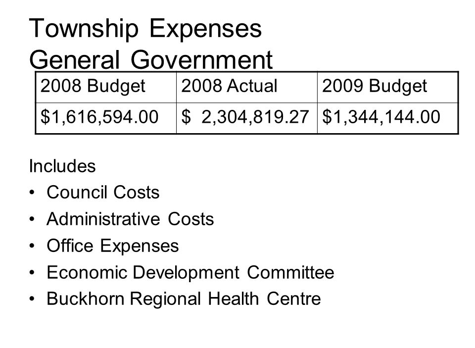 Township Expenses General Government Includes Council Costs Administrative Costs Office Expenses Economic Development Committee Buckhorn Regional Health Centre 2008 Budget2008 Actual2009 Budget $1,616,594.00$ 2,304,819.27$1,344,144.00
