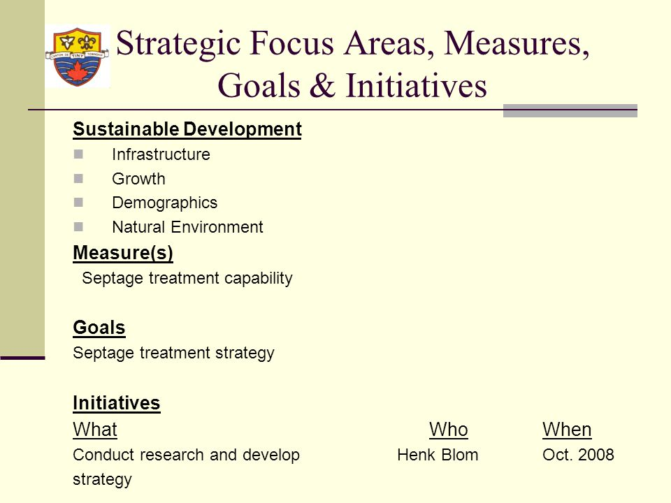 Strategic Focus Areas, Measures, Goals & Initiatives Sustainable Development Infrastructure Growth Demographics Natural Environment Measure(s) Septage treatment capability Goals Septage treatment strategy Initiatives What WhoWhen Conduct research and develop Henk BlomOct.