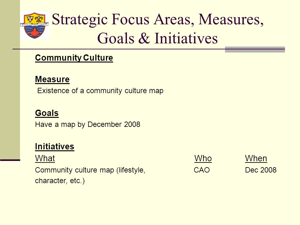 Strategic Focus Areas, Measures, Goals & Initiatives Community Culture Measure Existence of a community culture map Goals Have a map by December 2008 Initiatives What WhoWhen Community culture map (lifestyle, CAODec 2008 character, etc.)