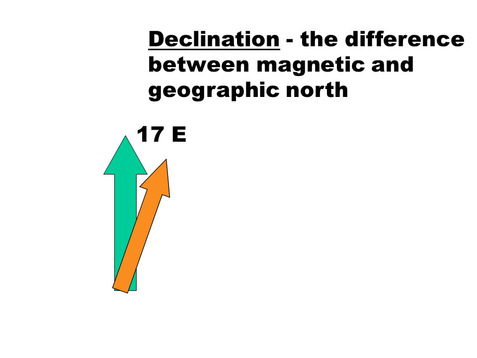 Declination - the difference between magnetic and geographic north 17 E