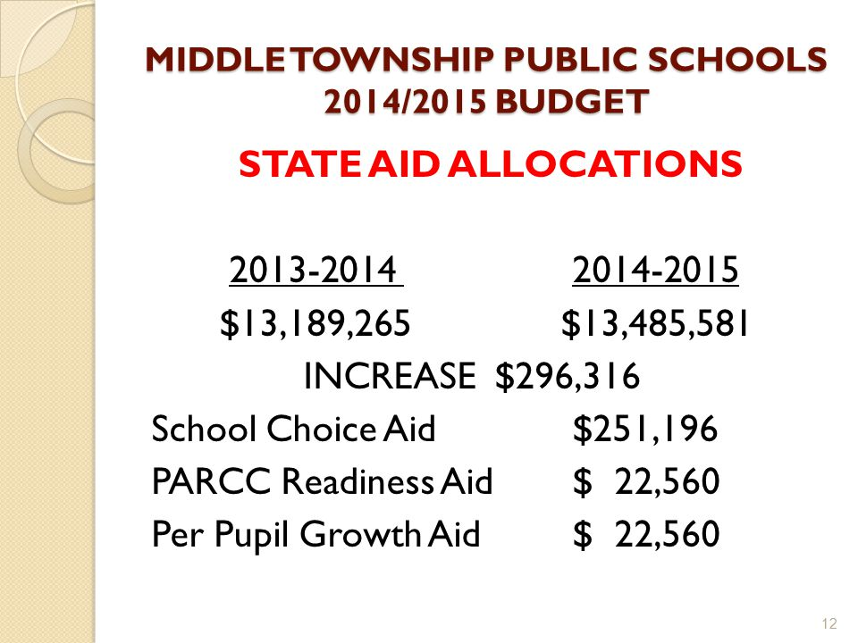 MIDDLE TOWNSHIP PUBLIC SCHOOLS 2014/2015 BUDGET STATE AID ALLOCATIONS 2013-2014 2014-2015 $13,189,265 $13,485,581 INCREASE $296,316 School Choice Aid$251,196 PARCC Readiness Aid$ 22,560 Per Pupil Growth Aid$ 22,560 12
