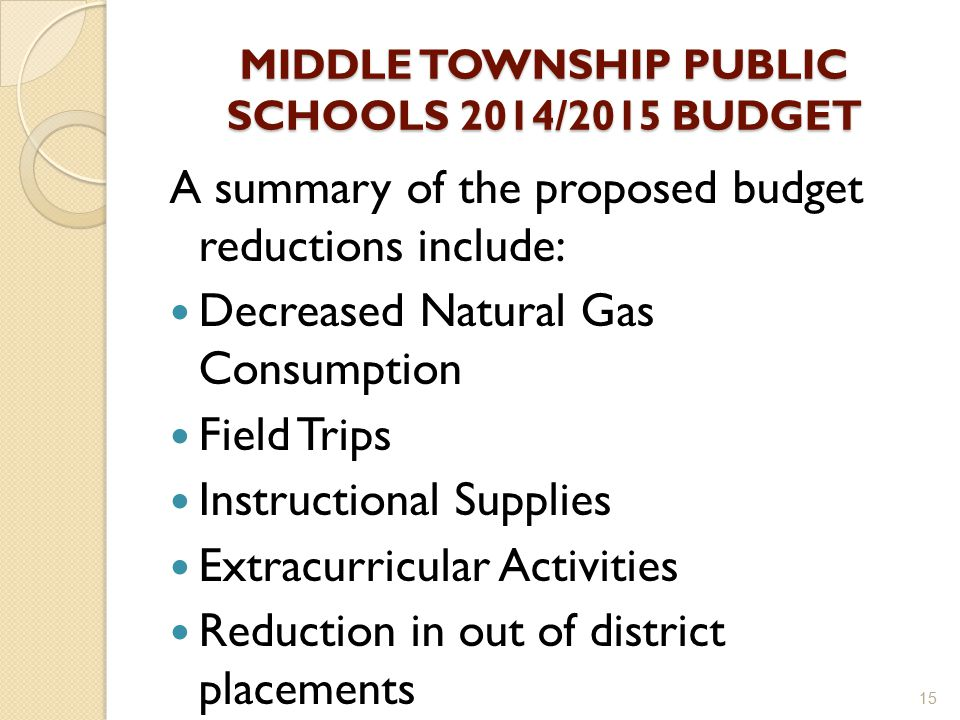 MIDDLE TOWNSHIP PUBLIC SCHOOLS 2014/2015 BUDGET A summary of the proposed budget reductions include: Decreased Natural Gas Consumption Field Trips Instructional Supplies Extracurricular Activities Reduction in out of district placements 15
