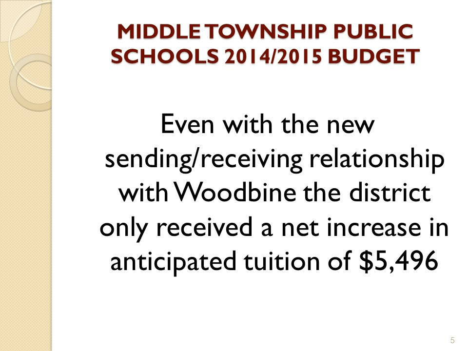 MIDDLE TOWNSHIP PUBLIC SCHOOLS 2014/2015 BUDGET Even with the new sending/receiving relationship with Woodbine the district only received a net increase in anticipated tuition of $5,496 5