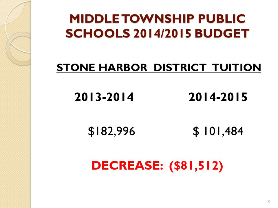 MIDDLE TOWNSHIP PUBLIC SCHOOLS 2014/2015 BUDGET STONE HARBOR DISTRICT TUITION 2013-2014 2014-2015 $182,996 $ 101,484 DECREASE: ($81,512) 8