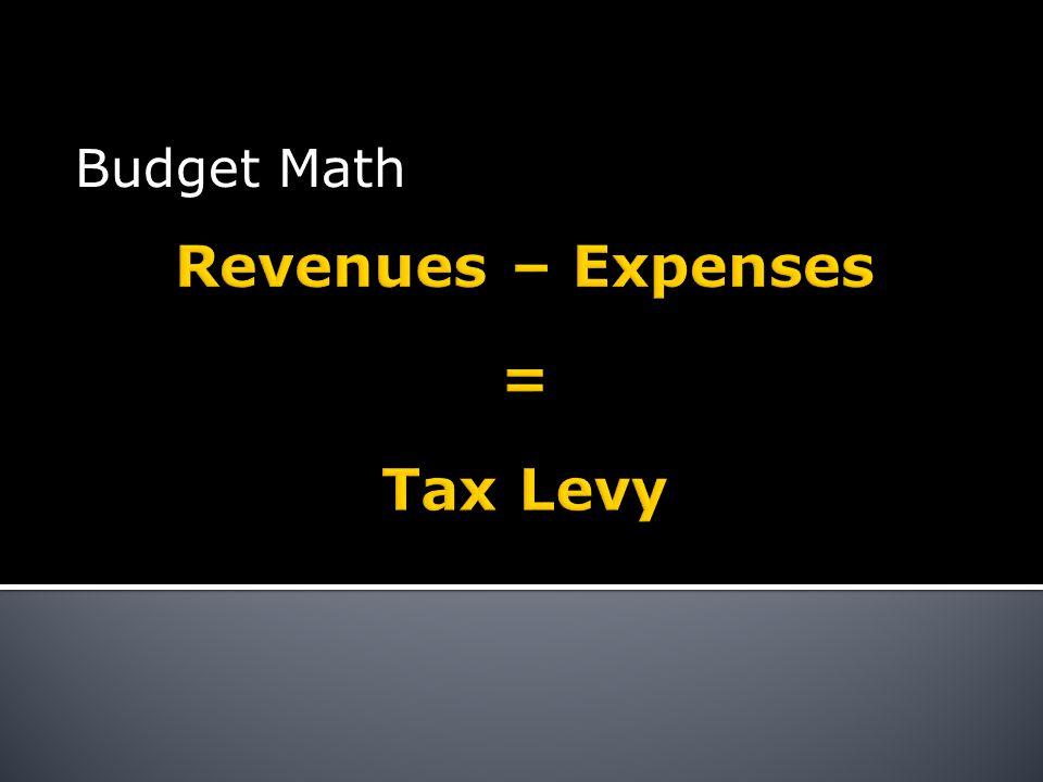 Budget Math