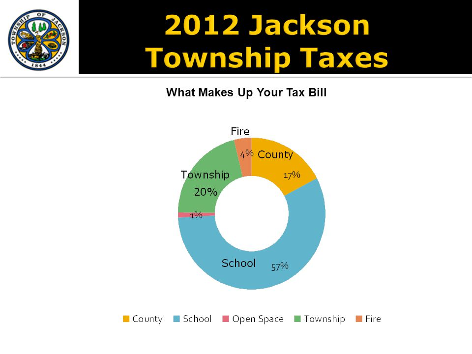2012 Jackson Township Taxes What Makes Up Your Tax Bill