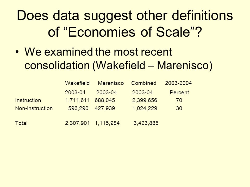 Does data suggest other definitions of Economies of Scale .