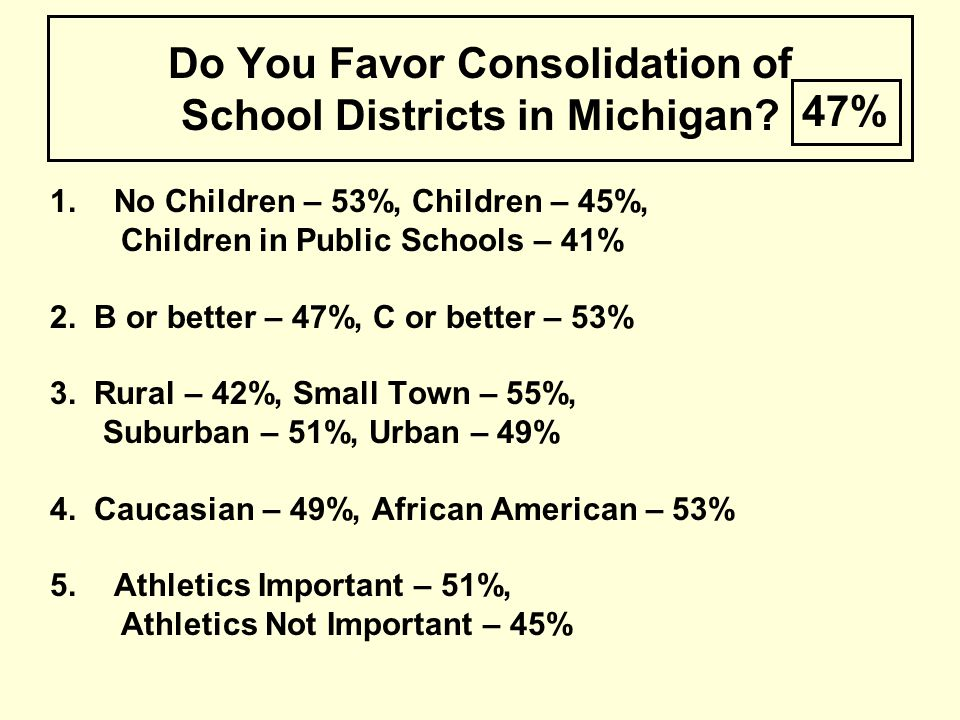 Do You Favor Consolidation of School Districts in Michigan.