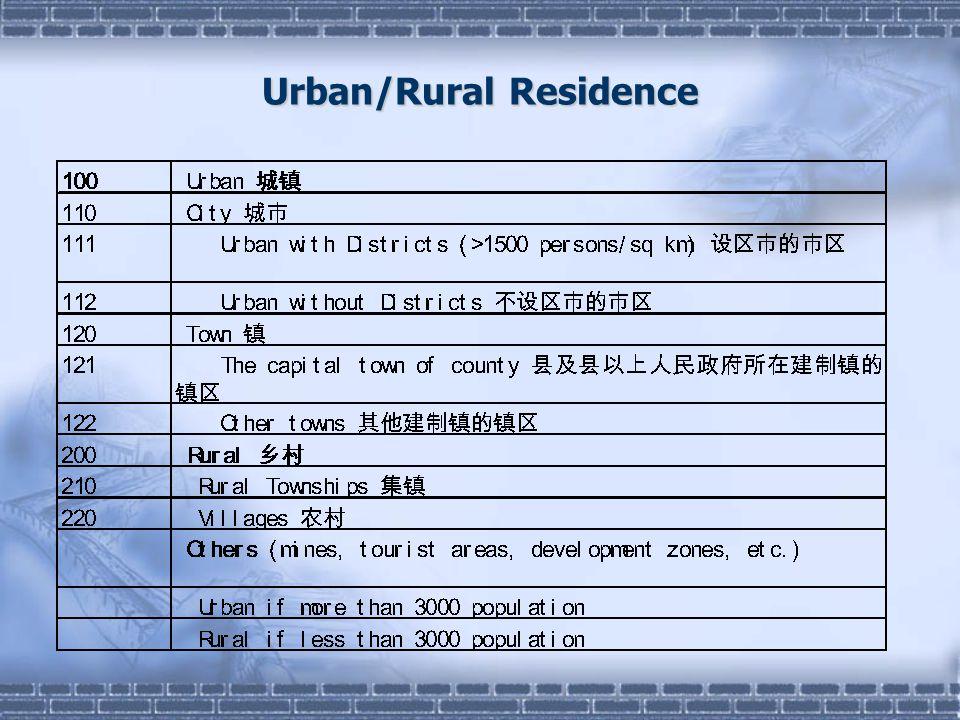 Urban/Rural Residence