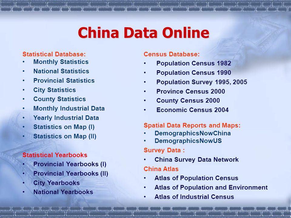China Data Online Statistical Database: Monthly Statistics National Statistics Provincial Statistics City Statistics County Statistics Monthly Industrial Data Yearly Industrial Data Statistics on Map (I) Statistics on Map (II) Statistical Yearbooks Provincial Yearbooks (I) Provincial Yearbooks (II) City Yearbooks National Yearbooks Census Database: Population Census 1982 Population Census 1990 Population Survey 1995, 2005 Province Census 2000 County Census 2000 Economic Census 2004 Spatial Data Reports and Maps: DemographicsNowChina DemographicsNowUS Survey Data : China Survey Data Network China Atlas Atlas of Population Census Atlas of Population and Environment Atlas of Industrial Census