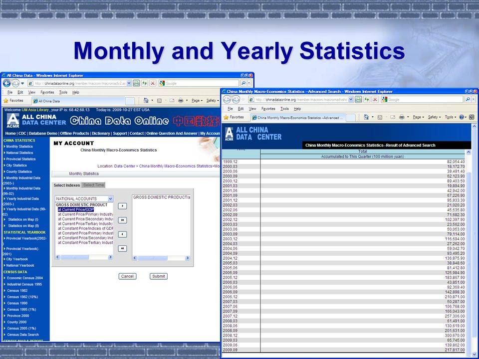Monthly and Yearly Statistics